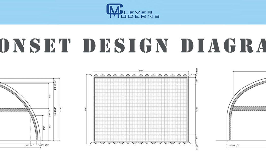 Quonset Design Diagrams